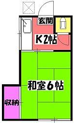 新小岩駅 3.5万円