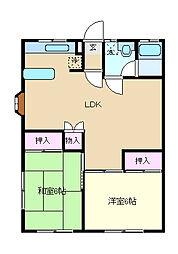 国立駅 7.5万円