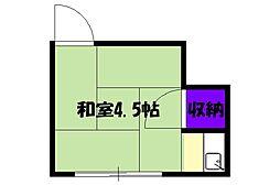 自由が丘駅 3.2万円
