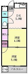 池下駅 4.2万円