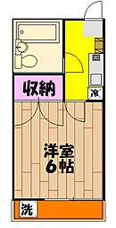 調布駅 3.5万円