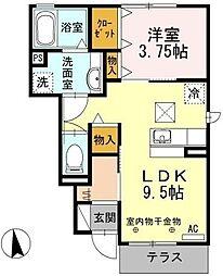 藤枝駅 6.3万円