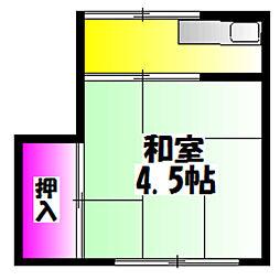 行徳駅 1.9万円