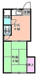 覚王山駅 2.7万円