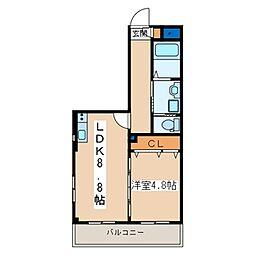 かしわ台駅 7.2万円