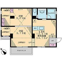 町屋駅 12.7万円