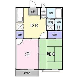 前橋駅 3.2万円