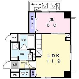 目黒駅 19.4万円