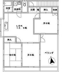鶴見駅 8.0万円