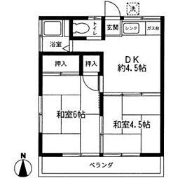 王子駅 7.2万円