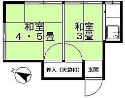 京浜東北・根岸線 東十条駅 徒歩5分