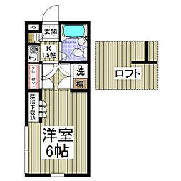 行田駅 2.9万円
