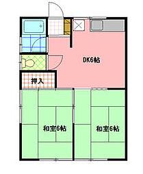 東飯能駅 4.2万円