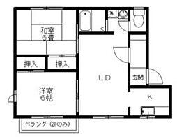 成田線 小見川駅 徒歩103分