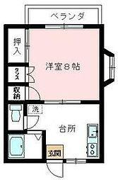 鹿島神宮駅 2.8万円