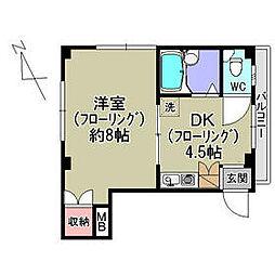 京浜東北・根岸線 西川口駅 徒歩12分