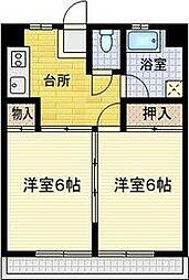 松戸駅 5.5万円