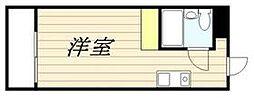 目黒駅 6.2万円