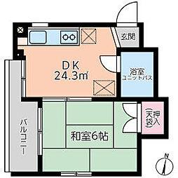 北千住駅 5.7万円
