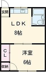 加佐登駅 2.5万円