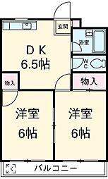 新京成電鉄 常盤平駅 徒歩6分