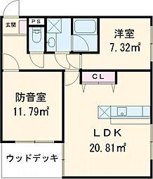 荻窪駅 18.7万円