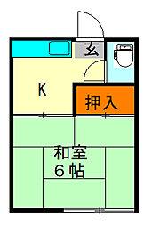 総武線 平井駅 徒歩7分