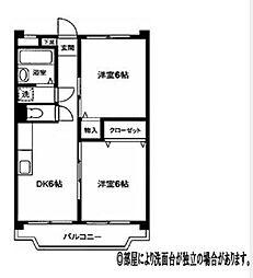 王子神谷駅 7.5万円