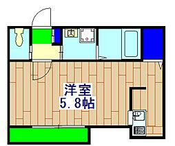 行徳駅 6.2万円