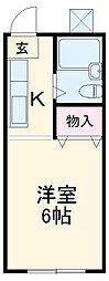 瀬谷駅 3.6万円