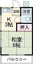 京王線 高幡不動駅 徒歩18分