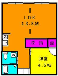 磐田駅 3.2万円