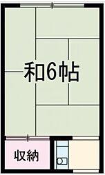 富士見台駅 2.5万円