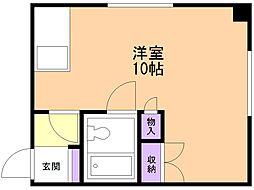 深川駅 2.5万円