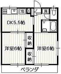 コンシェール高倉[2階]の間取り