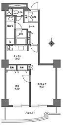 文京グリーンコート ビュータワー本駒込 9階1LDKの間取り