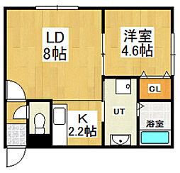 北海道小樽市富岡1丁目の賃貸アパートの間取り