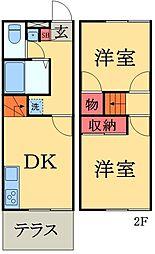 京成本線 京成佐倉駅 バス15分 江原台2丁目下車 徒歩4分の賃貸テラスハウス 1階2DKの間取り