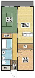 ANNEX31-VI[4階]の間取り