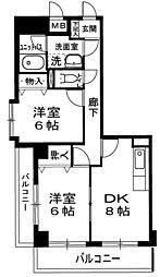ルブラ・ナカヤマ[201号室]の間取り