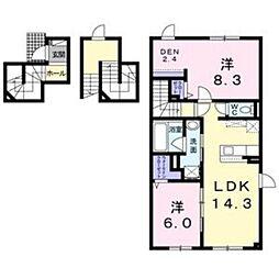 フラワーマンション中央図書館前 3階2LDKの間取り