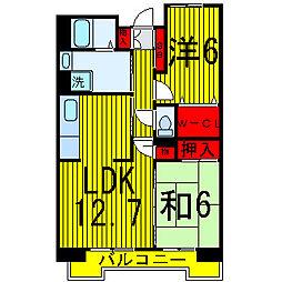 トミンハイム舟渡二丁目[505号室]の間取り