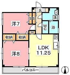 パナランドAKEBONO[2階]の間取り