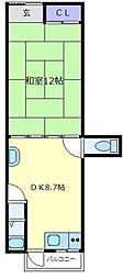 谷川アパート[2階]の間取り