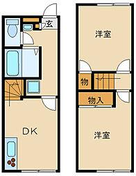 西武新宿線 入曽駅 徒歩5分の賃貸テラスハウス 1階2DKの間取り
