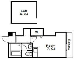 Felis市川南[2階]の間取り
