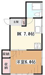 津島荘[2階]の間取り
