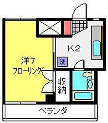 AKハウス[202号室]の間取り