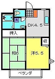 神奈川県横浜市神奈川区神大寺3丁目の賃貸マンションの間取り