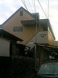 シティベール別府[205号室]の外観